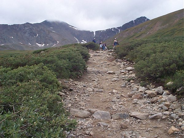 People on the trail to Grays (left) and Torreys (right) Peaks.